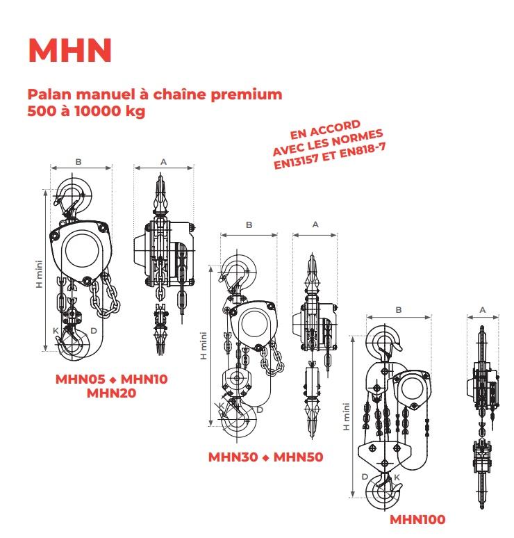 mhn - palan