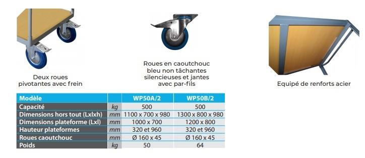 WP50/2
