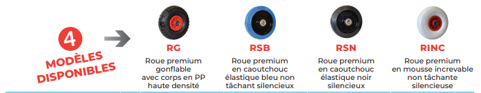 ROUES HT300NLC